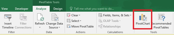 Insert Pivot Chart in Excel Sheet