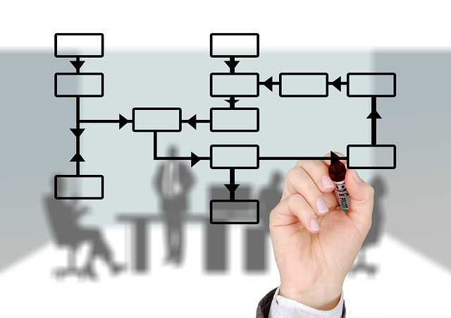 Org Chart in Excel Hierarchy Table
